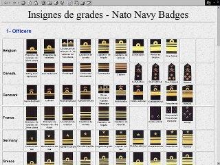 Nato codes for grades of en wikipedia org ranks and insignia of nato
